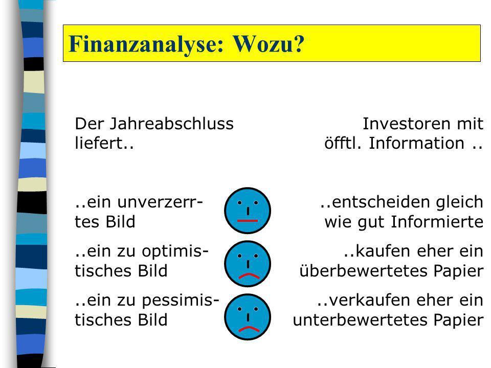 Finanzanalyse: Wozu Der Jahreabschluss Investoren mit liefert.. öfftl. Information ..