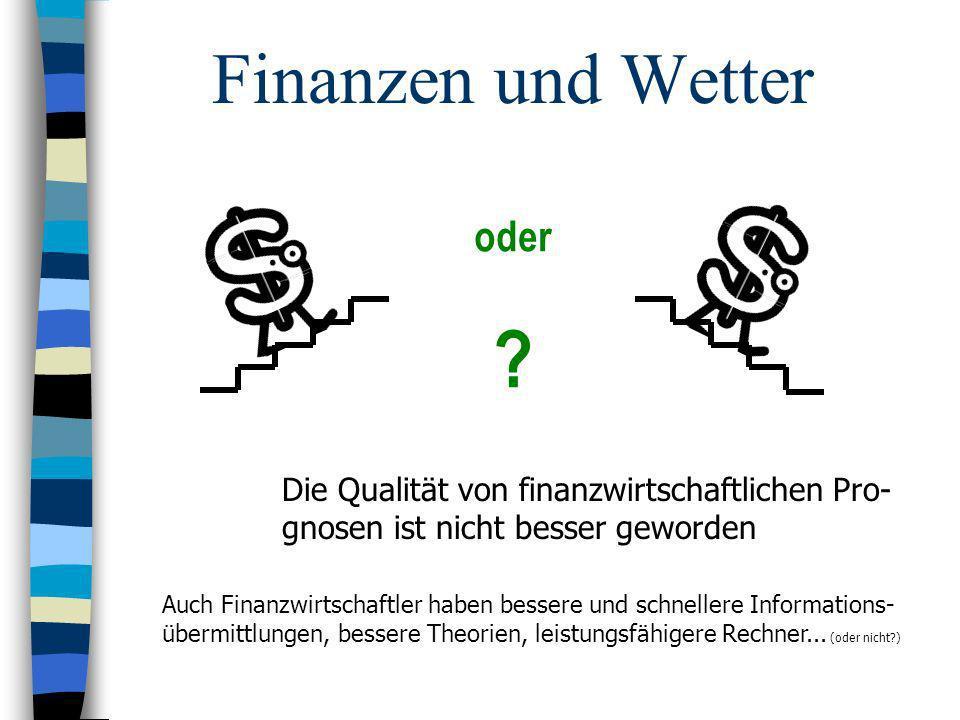 Finanzen und Wetter oder