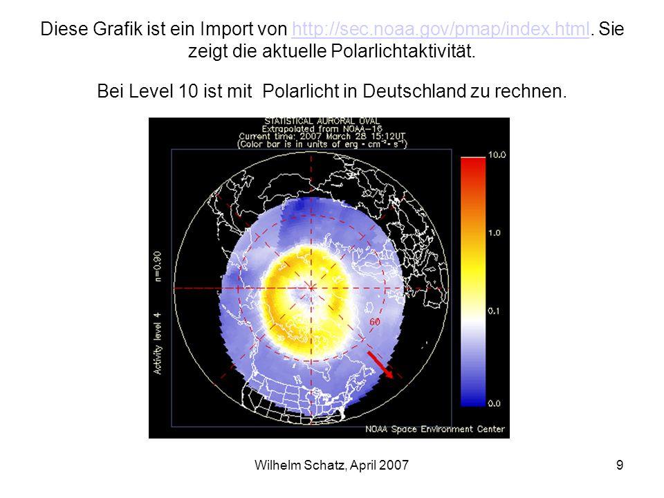 Diese Grafik ist ein Import von http://sec. noaa. gov/pmap/index. html