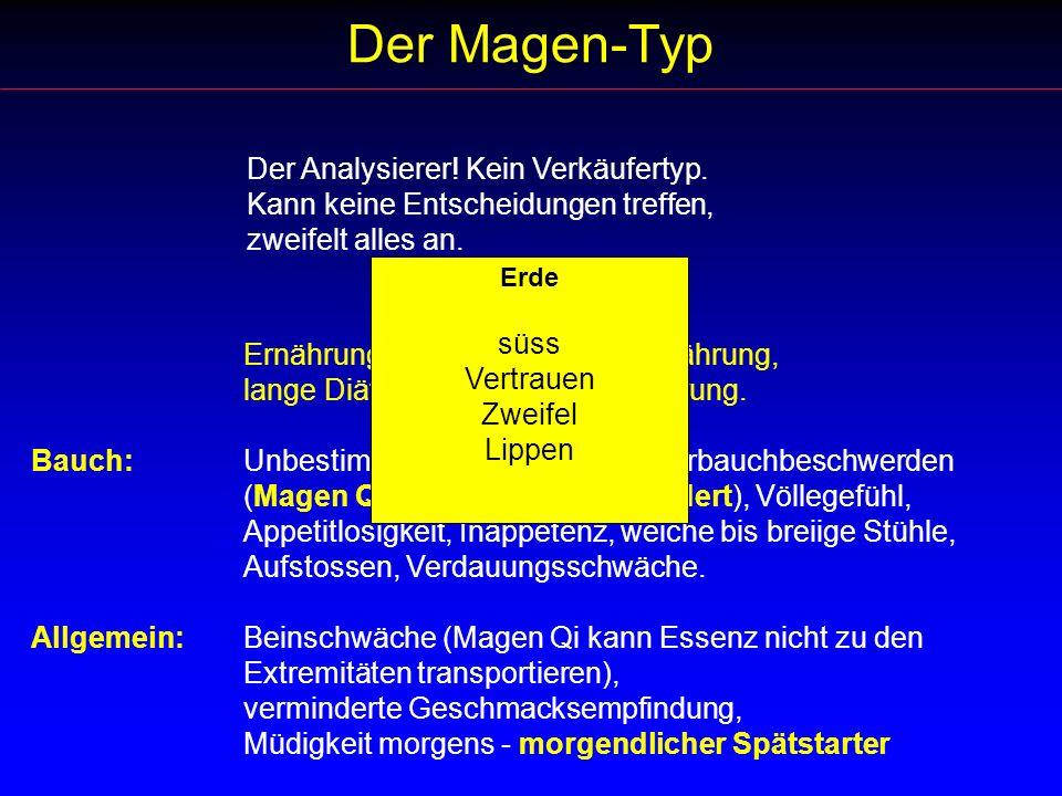 Der Magen-Typ Der Analysierer! Kein Verkäufertyp.