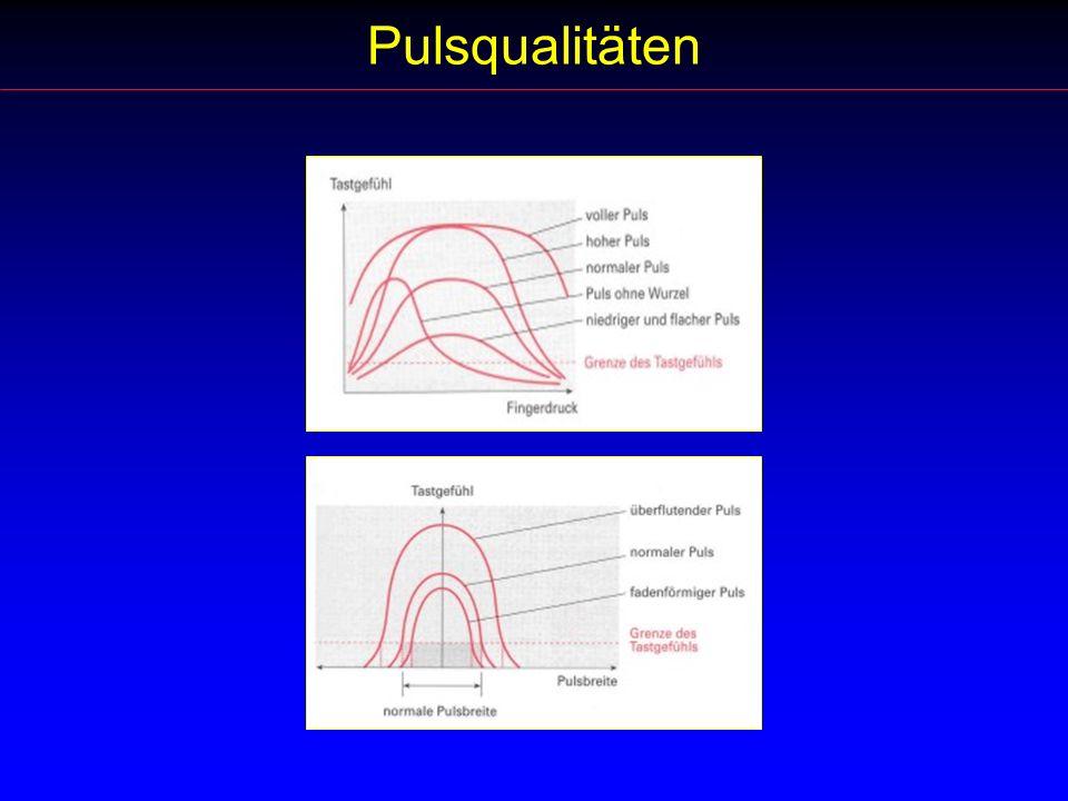 Pulsqualitäten