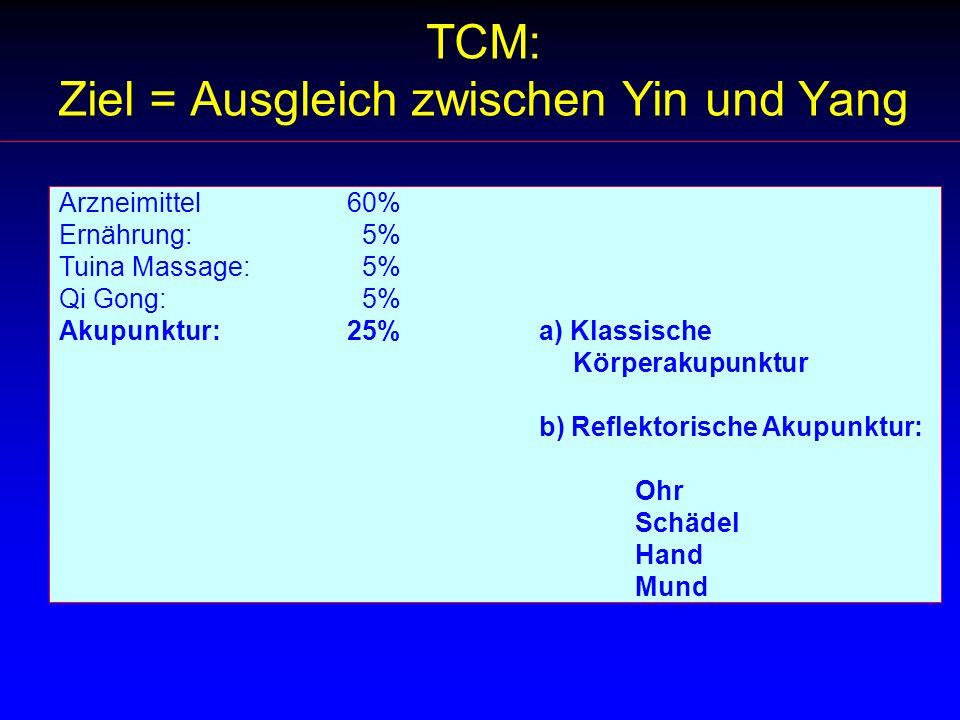 TCM: Ziel = Ausgleich zwischen Yin und Yang
