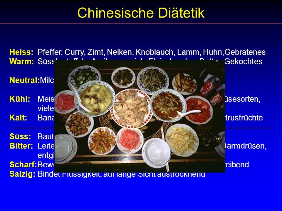 Chinesische Diätetik Heiss: Pfeffer, Curry, Zimt, Nelken, Knoblauch, Lamm, Huhn,Gebratenes.