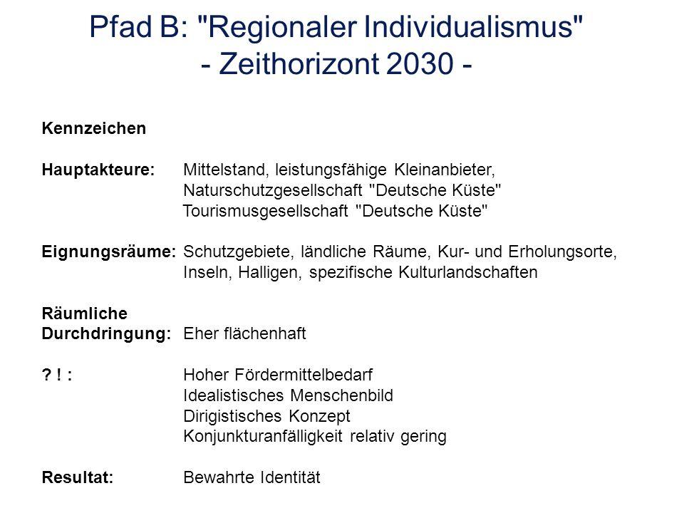 Pfad B: Regionaler Individualismus - Zeithorizont 2030 -