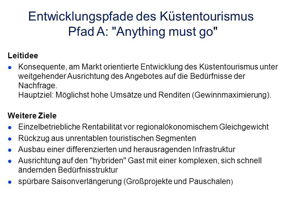 Entwicklungspfade des Küstentourismus Pfad A: Anything must go
