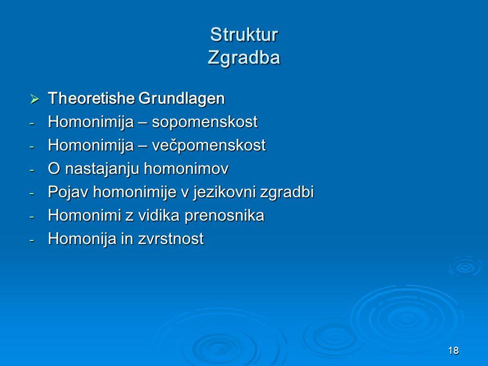 Struktur Zgradba Theoretishe Grundlagen Homonimija – sopomenskost