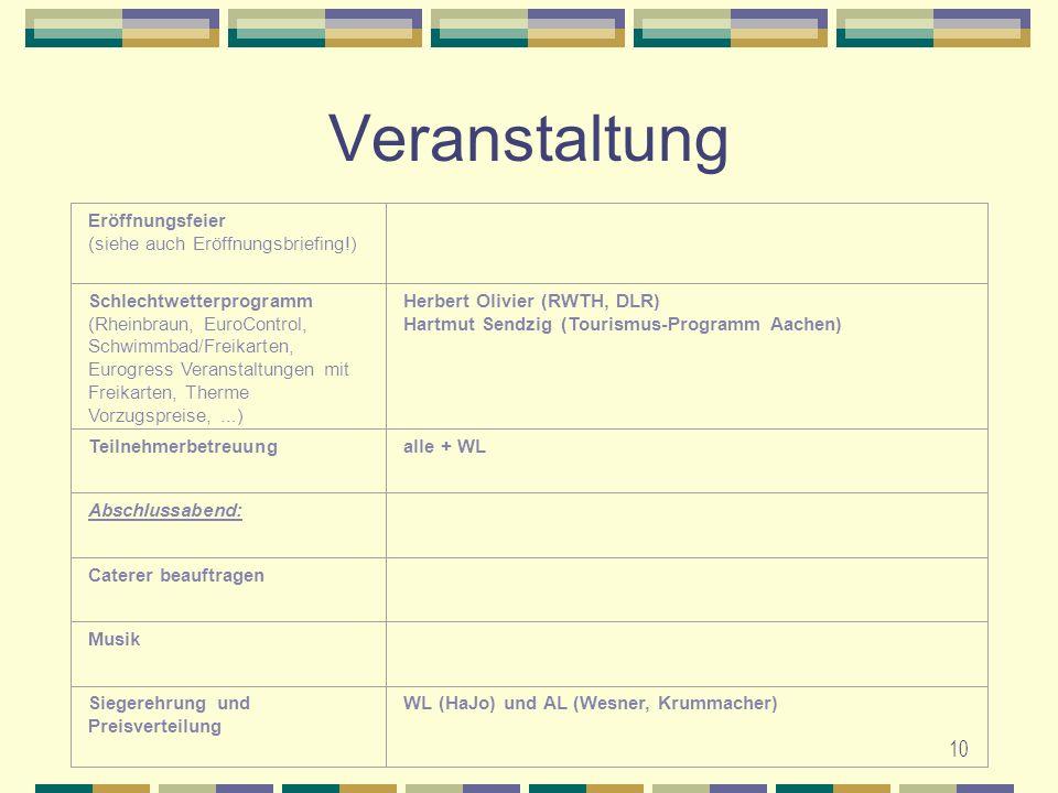 Veranstaltung Eröffnungsfeier (siehe auch Eröffnungsbriefing!)