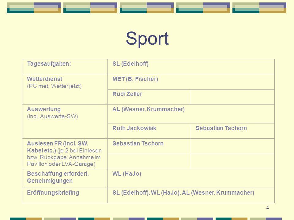 Sport Tagesaufgaben: SL (Edelhoff) Wetterdienst (PC met, Wetter jetzt)