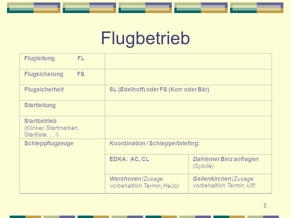 Flugbetrieb Flugleitung FL Flugsicherung FS Flugsicherheit
