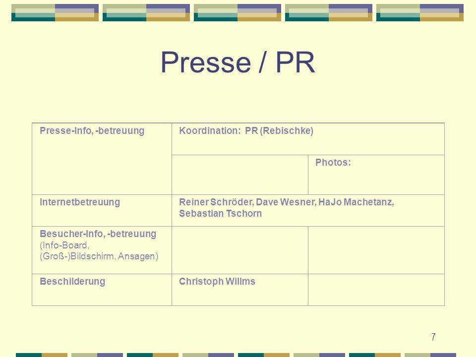Presse / PR Presse-Info, -betreuung Koordination: PR (Rebischke)