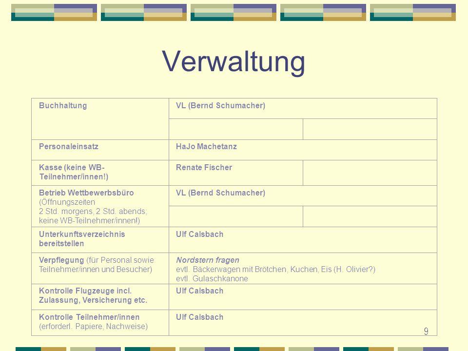 Verwaltung Buchhaltung VL (Bernd Schumacher) Personaleinsatz