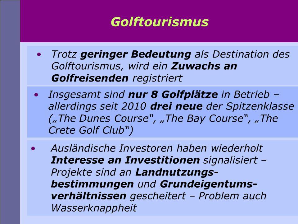 Golftourismus Trotz geringer Bedeutung als Destination des Golftourismus, wird ein Zuwachs an Golfreisenden registriert.