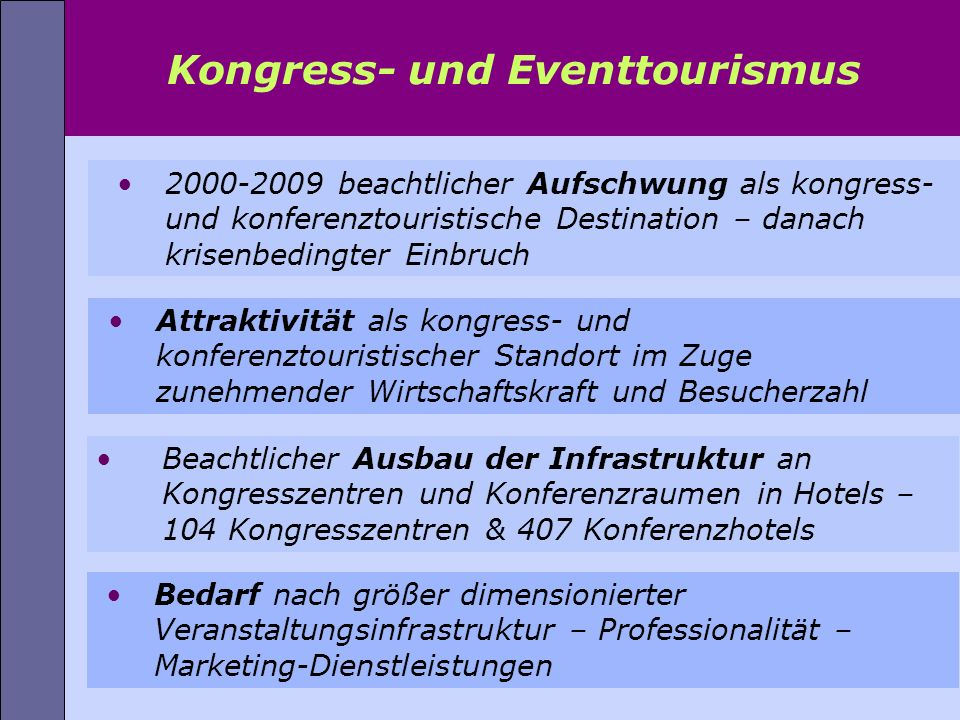 Kongress- und Eventtourismus