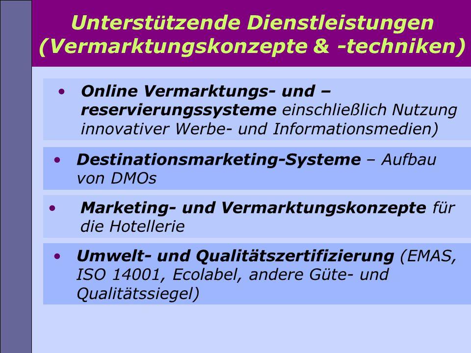 Unterstützende Dienstleistungen (Vermarktungskonzepte & -techniken)
