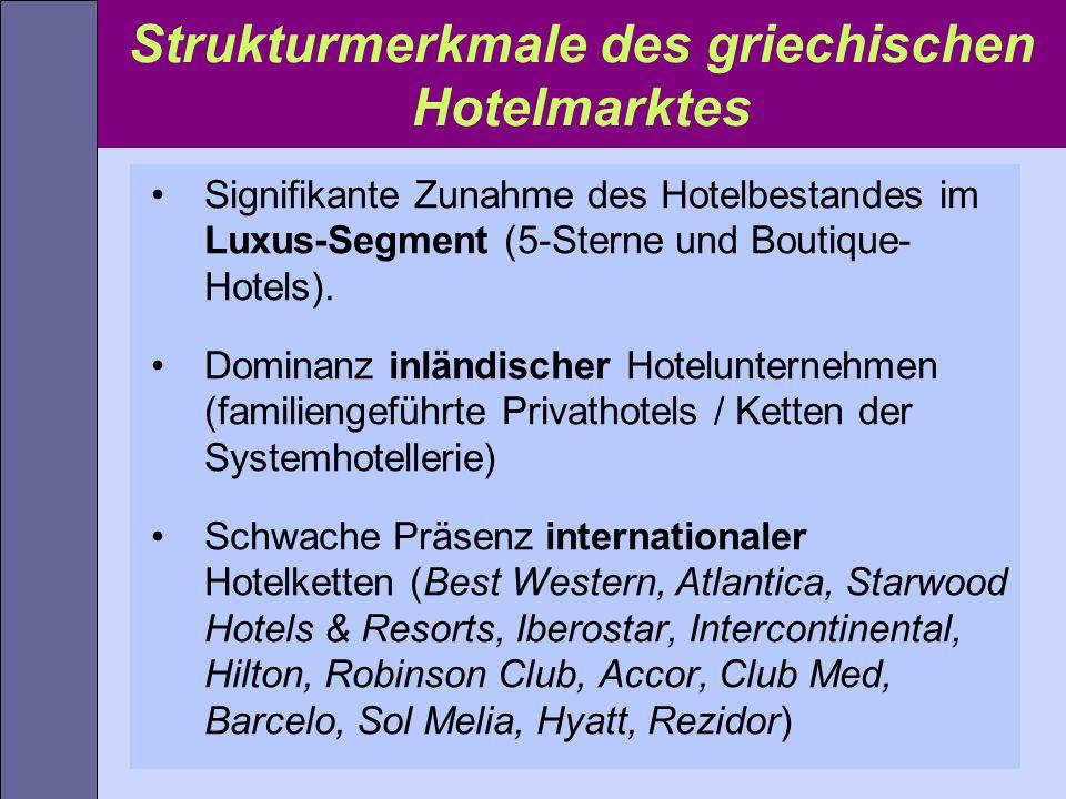 Strukturmerkmale des griechischen Hotelmarktes