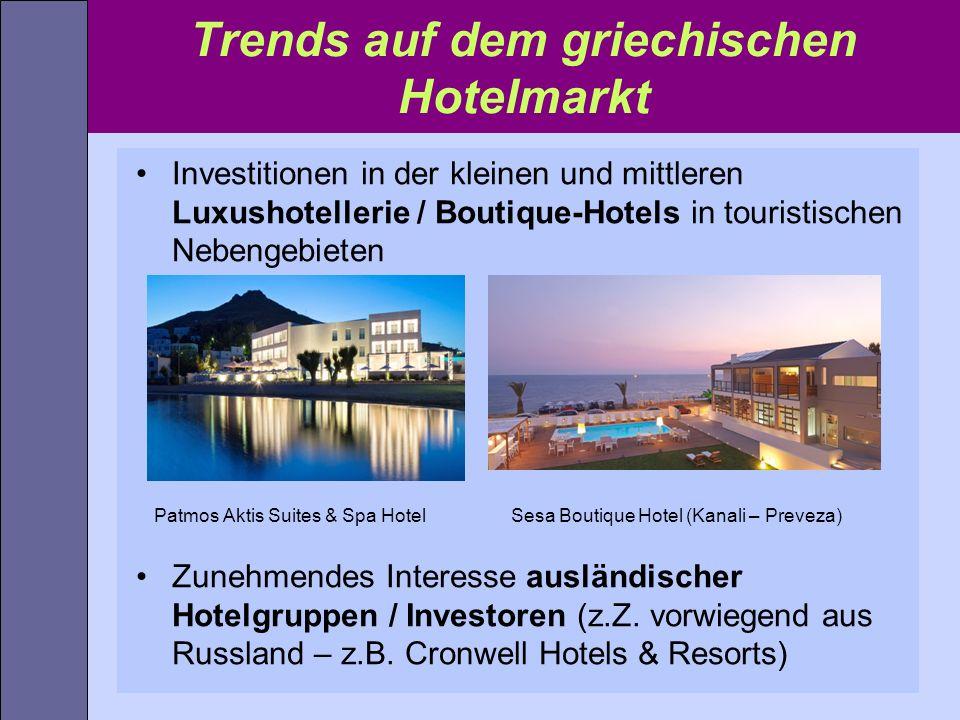 Trends auf dem griechischen Hotelmarkt