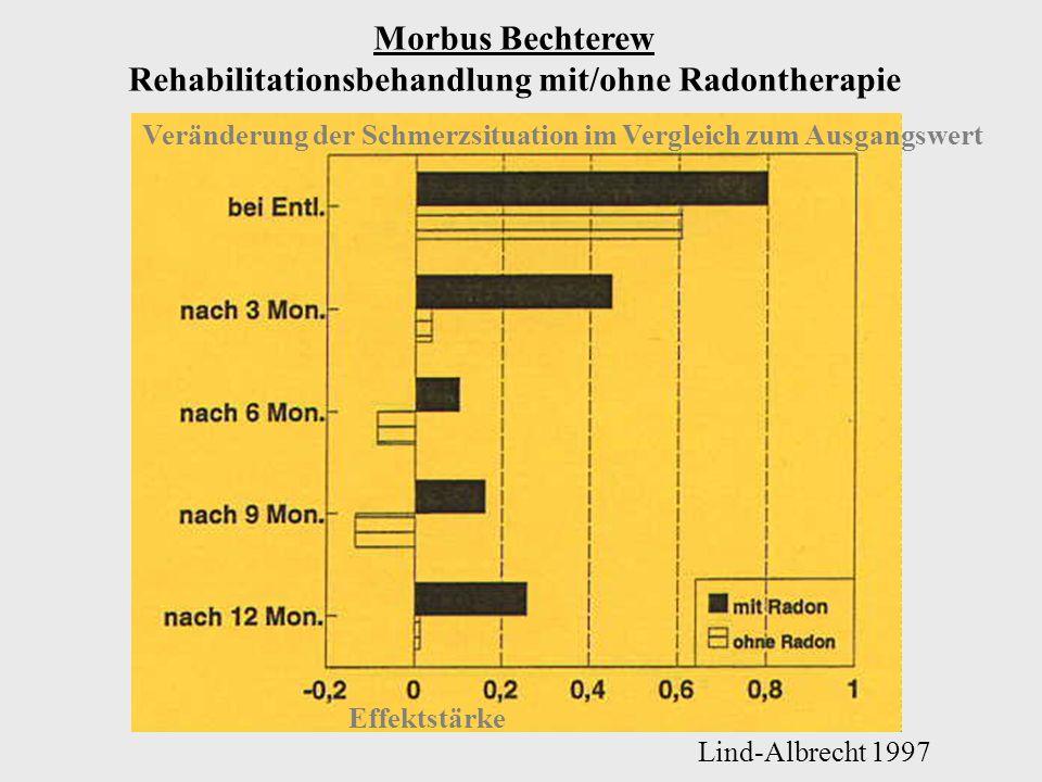 Rehabilitationsbehandlung mit/ohne Radontherapie