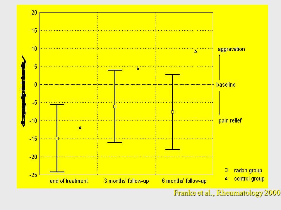 Franke et al., Rheumatology 2000