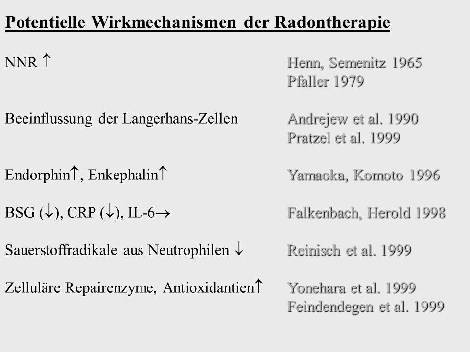 Potentielle Wirkmechanismen der Radontherapie