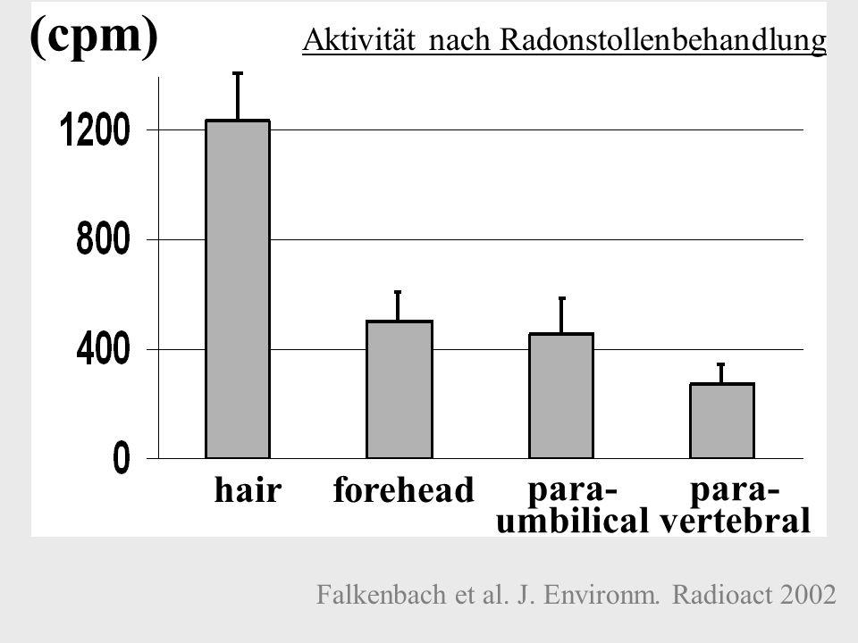 (cpm) hair forehead para- umbilical vertebral