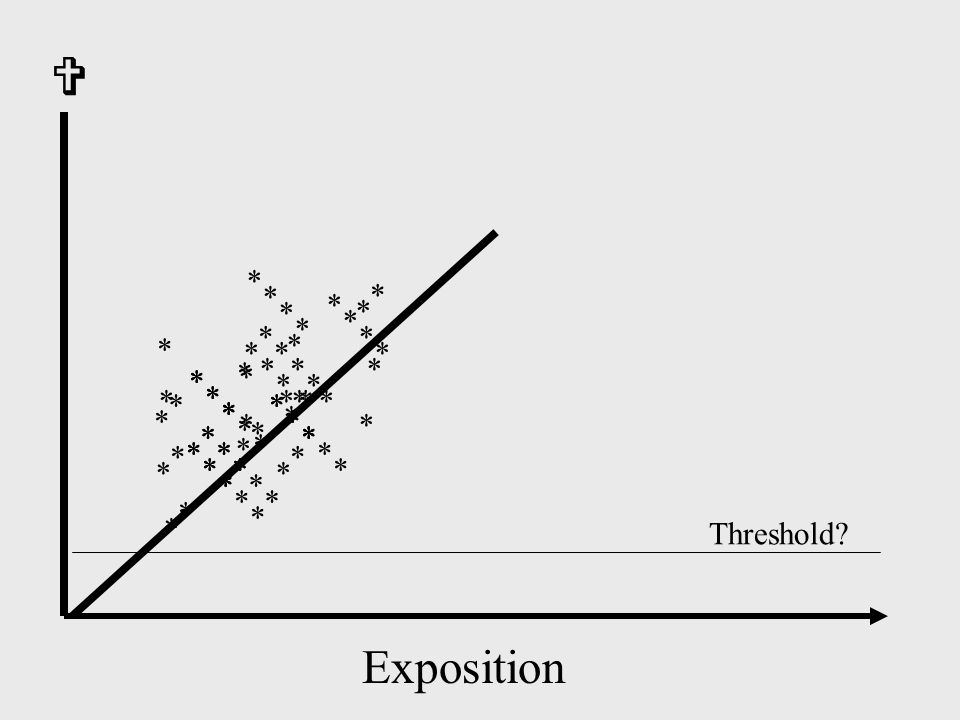  * * * * * * * * Threshold Exposition
