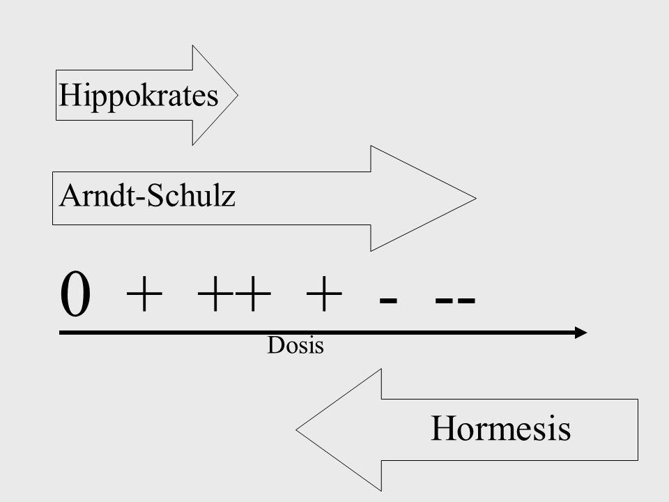 Hippokrates Arndt-Schulz 0 + ++ + - -- Dosis Hormesis