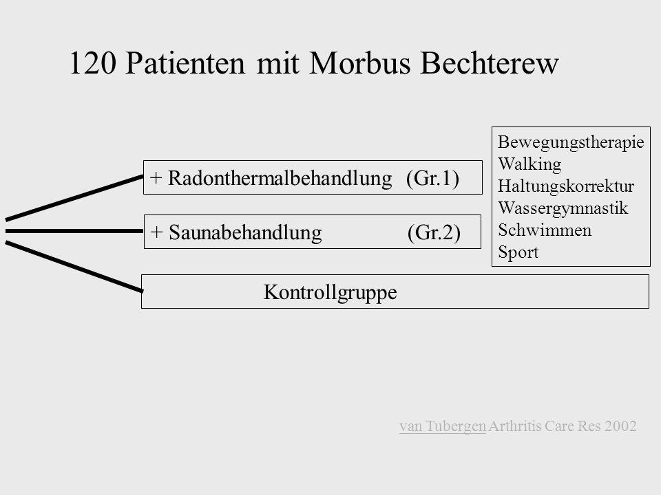 120 Patienten mit Morbus Bechterew