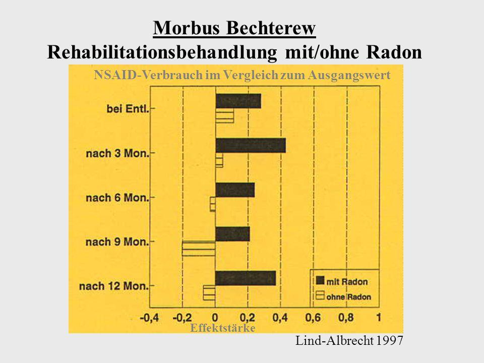 Rehabilitationsbehandlung mit/ohne Radon