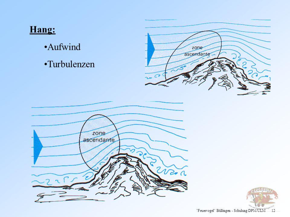 Hang: Aufwind Turbulenzen Feuervogel Büllingen - Schulung DPM/ULM