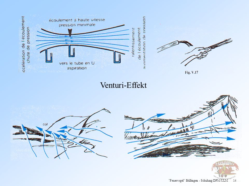 Venturi-Effekt Feuervogel Büllingen - Schulung DPM/ULM