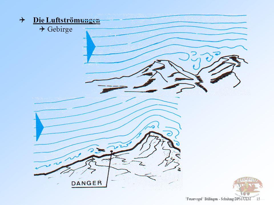 Die Luftströmungen Gebirge Feuervogel Büllingen - Schulung DPM/ULM