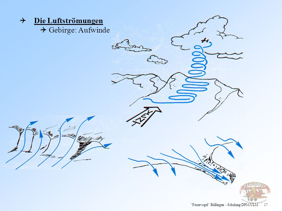 Die Luftströmungen Gebirge: Aufwinde