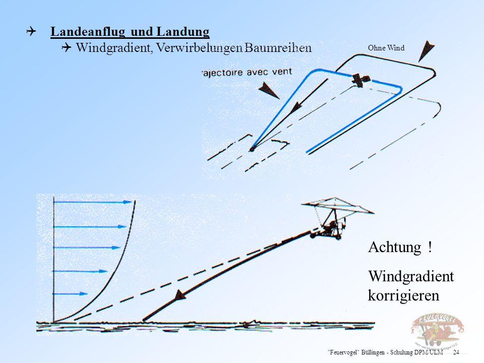 Windgradient korrigieren
