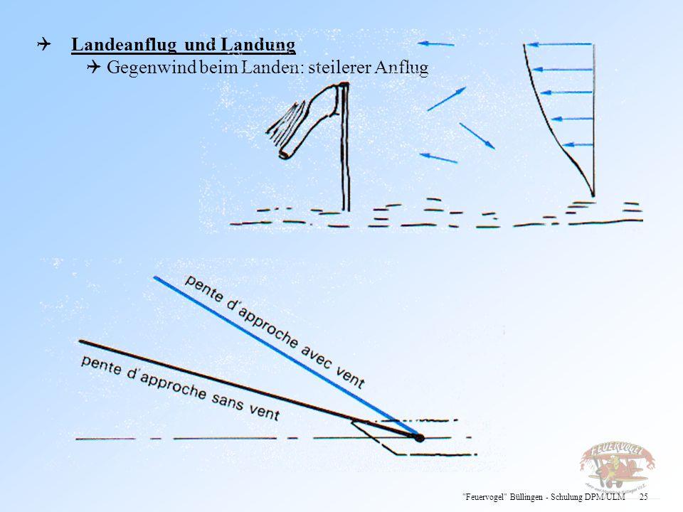 Landeanflug und Landung Gegenwind beim Landen: steilerer Anflug