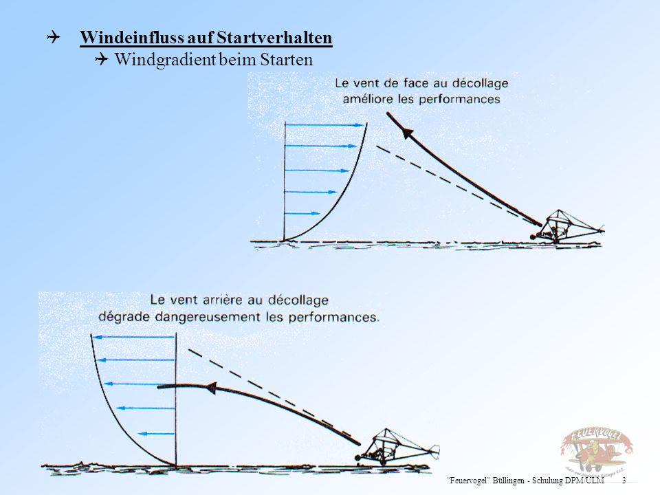 Windeinfluss auf Startverhalten Windgradient beim Starten