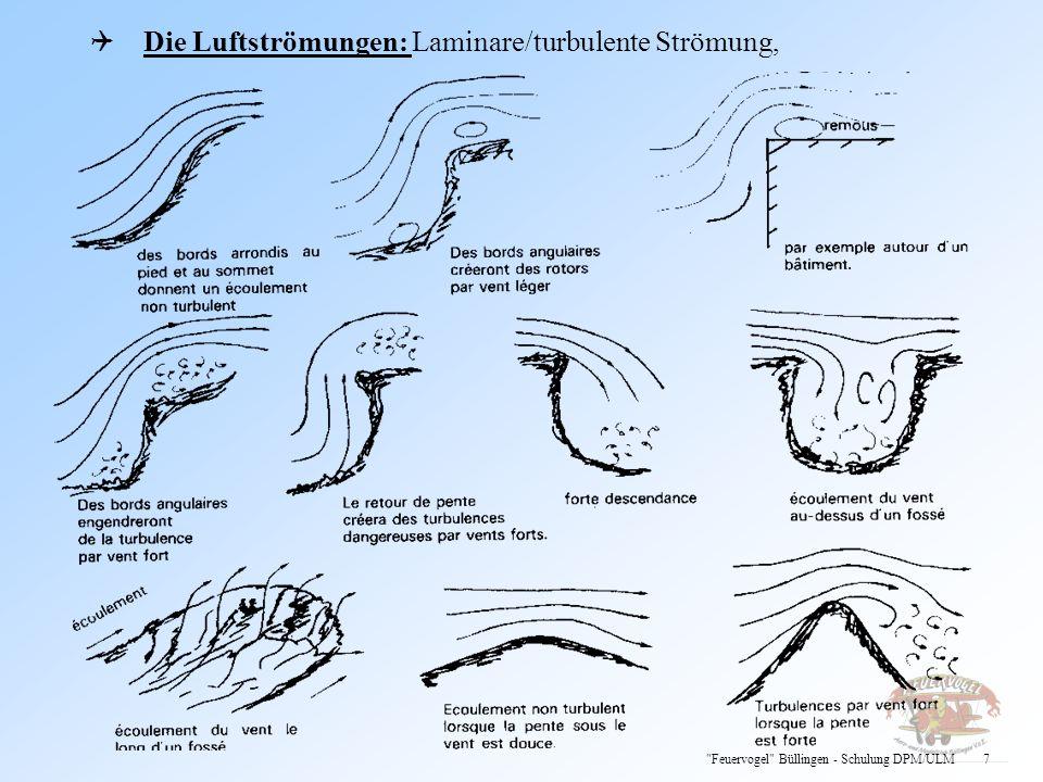 Die Luftströmungen: Laminare/turbulente Strömung,