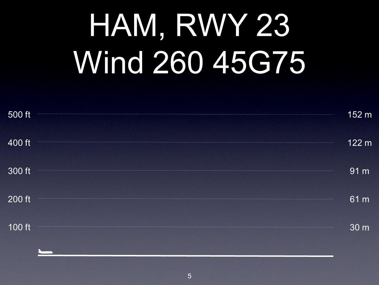 HAM, RWY 23 Wind 260 45G75 500 ft 152 m 400 ft 122 m 300 ft 91 m