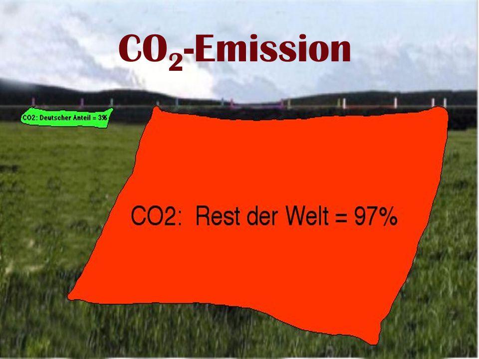 CO2-Anteile auf der Leine