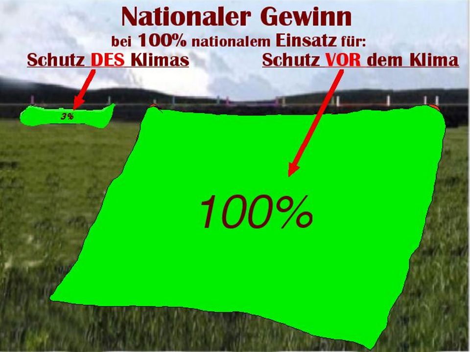 Nationaler Gewinn
