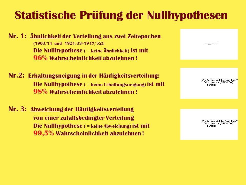 Statistische Prüfung der Nullhypothesen