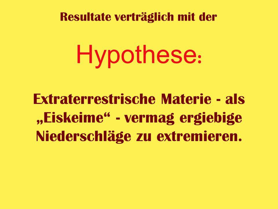 Resultate verträglich mit der Hypothese: