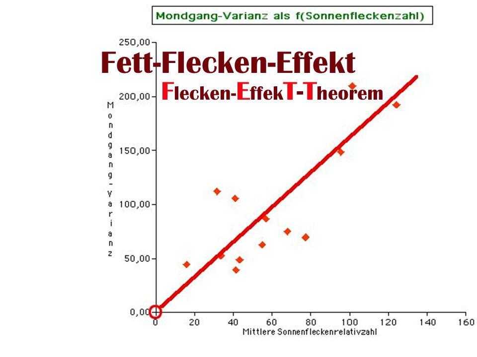 Paare-9 FleckenEffektTheorem