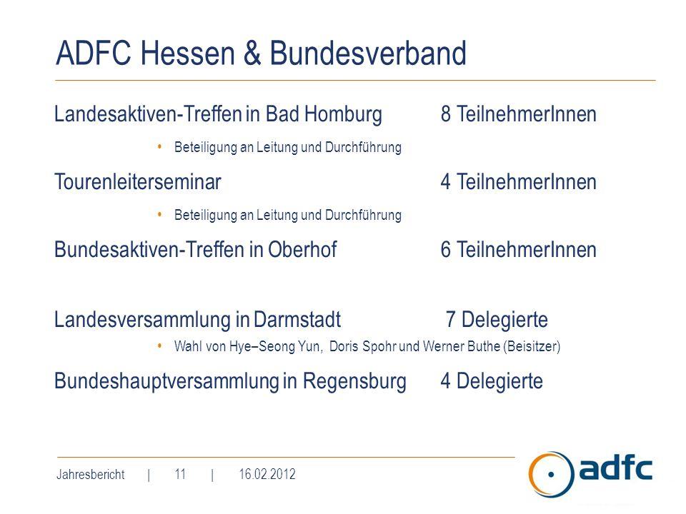 ADFC Hessen & Bundesverband