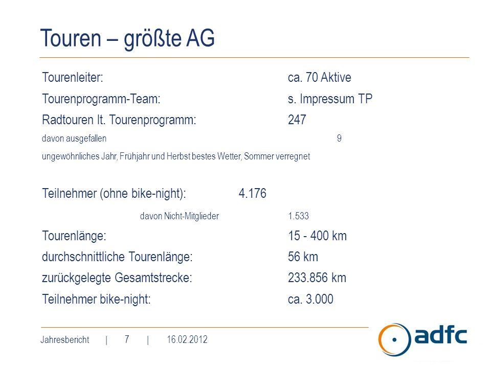 Touren – größte AG Tourenleiter: ca. 70 Aktive