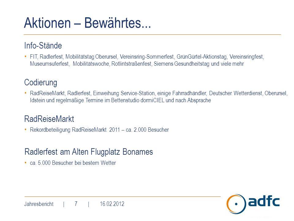 Aktionen – Bewährtes... Info-Stände Codierung RadReiseMarkt