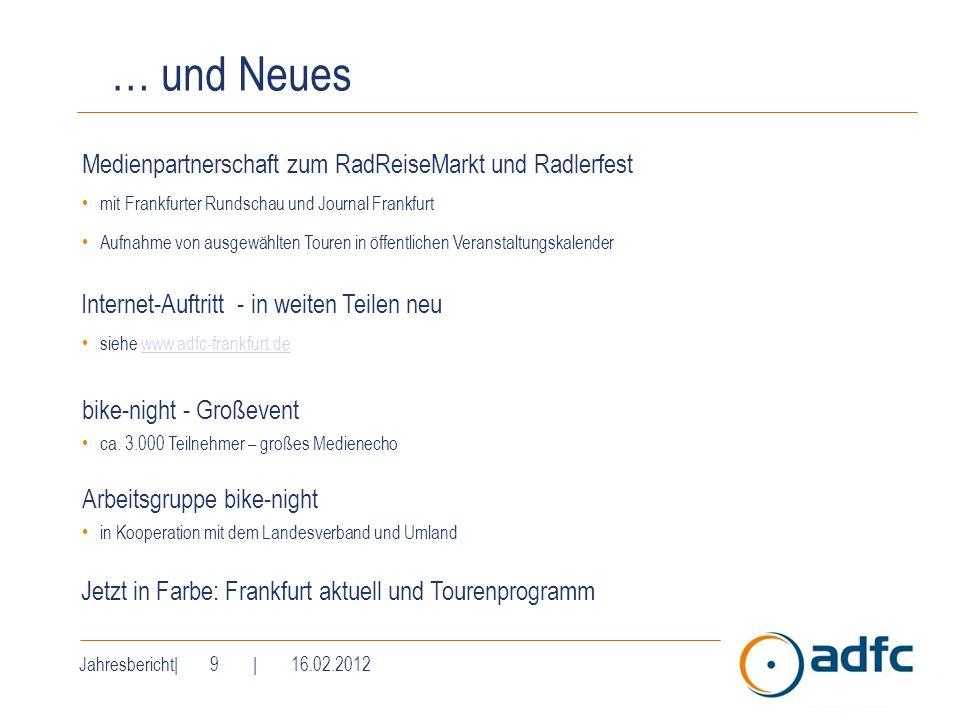 … und Neues Medienpartnerschaft zum RadReiseMarkt und Radlerfest