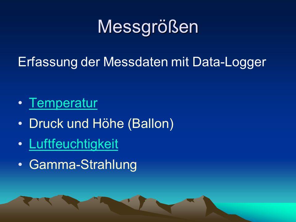 Messgrößen Erfassung der Messdaten mit Data-Logger Temperatur