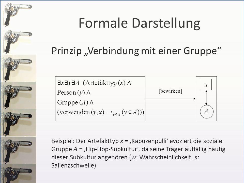 """Formale Darstellung Prinzip """"Verbindung mit einer Gruppe"""