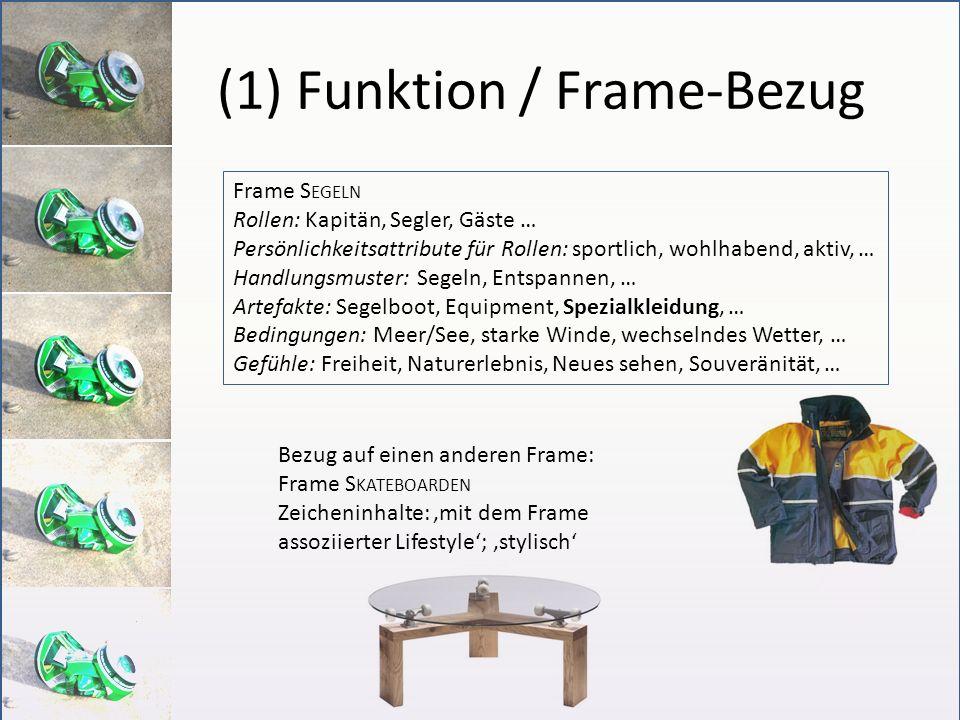 (1) Funktion / Frame-Bezug