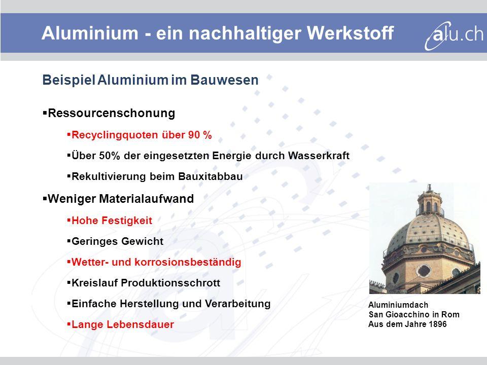 Aluminium - ein nachhaltiger Werkstoff